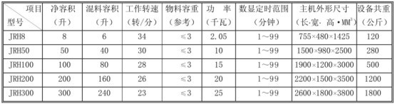 加热混合JRH-B.jpg